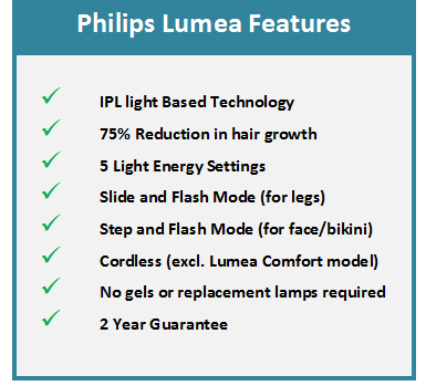 Philips Lumea Review Features